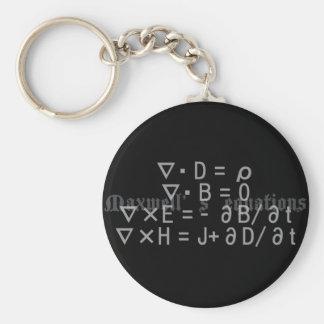 Maxwell's_Equations Llavero Redondo Tipo Pin