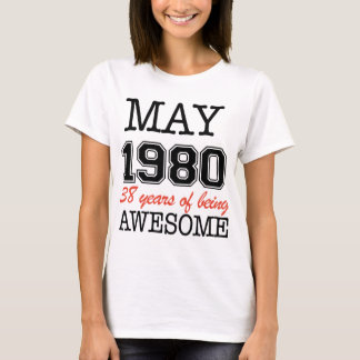 may1980