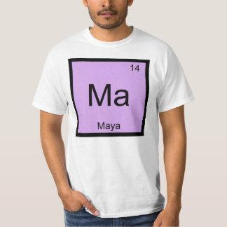 Maya Name Chemistry Element Periodic Table Tshirt