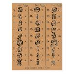 Mayan Alphabet Postcard