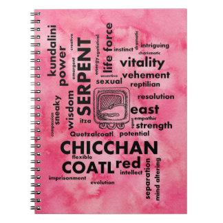 Mayan Aztec Birthday Word cloud Chicchan Notebook