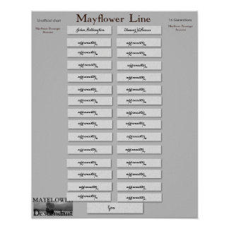 Mayflower Line- 16 Generations Poster