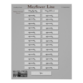 Mayflower Line - Elder William Brewster Poster
