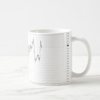 mayham gif coffee mug