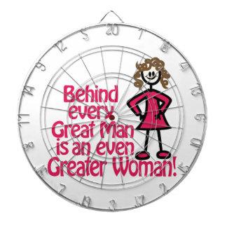 Mayor mujer