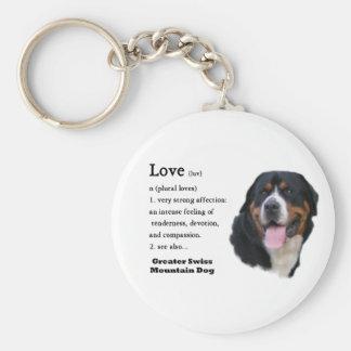 Mayores regalos suizos del perro de la montaña llavero redondo tipo pin