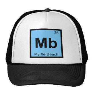 Mb - símbolo de la química de Myrtle Beach Carolin