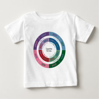 MBTI Personality: Cognitive Function Chart Baby T-Shirt