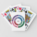 MBTI Personality: Cognitive Function Chart Bicycle Playing Cards