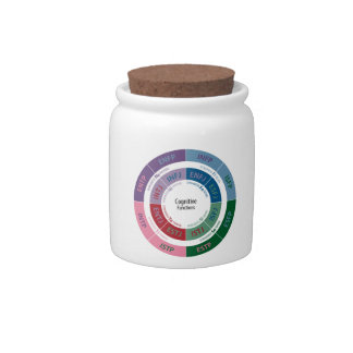 MBTI Personality: Cognitive Function Chart Candy Jar