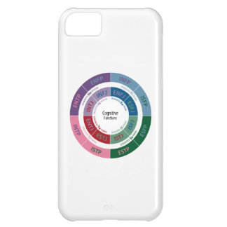 MBTI Personality: Cognitive Function Chart Case For iPhone 5C