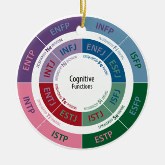 MBTI Personality: Cognitive Function Chart Ceramic Ornament