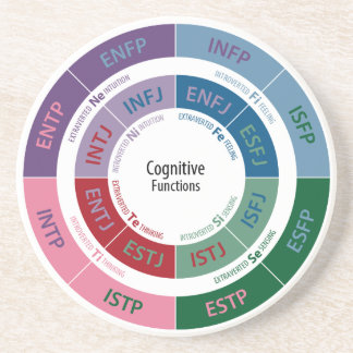 MBTI Personality: Cognitive Function Chart Beverage Coasters