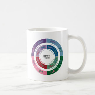 MBTI Personality: Cognitive Function Chart Coffee Mug