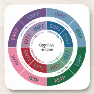 MBTI Personality: Cognitive Function Chart Coasters