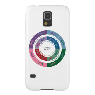 MBTI Personality: Cognitive Function Chart Galaxy S5 Case