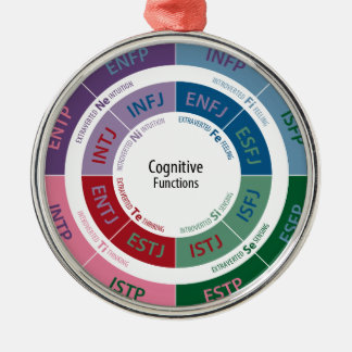 MBTI Personality: Cognitive Function Chart Metal Ornament