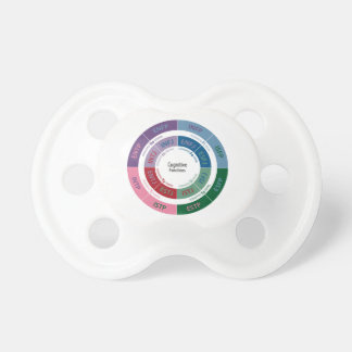MBTI Personality: Cognitive Function Chart Pacifier