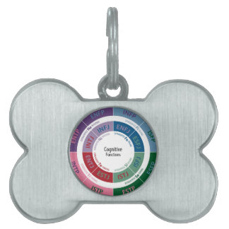 MBTI Personality: Cognitive Function Chart Pet Name Tags