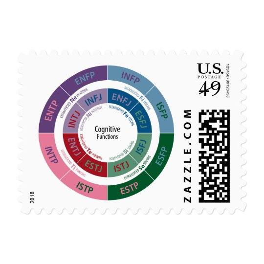 MBTI Personality: Cognitive Function Chart Postage