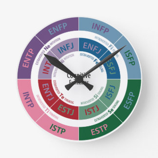 MBTI Personality: Cognitive Function Chart Round Clock