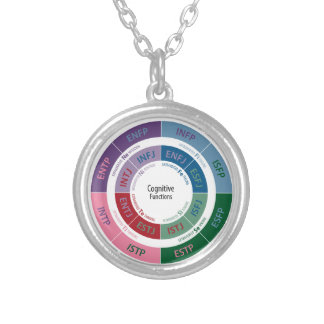 MBTI Personality: Cognitive Function Chart Silver Plated Necklace