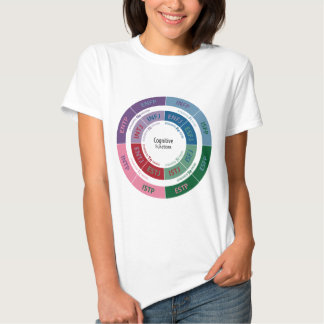MBTI Personality: Cognitive Function Chart T Shirt