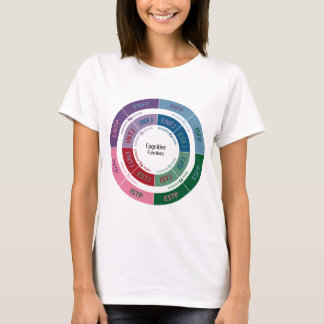 MBTI Personality: Cognitive Function Chart T-Shirt