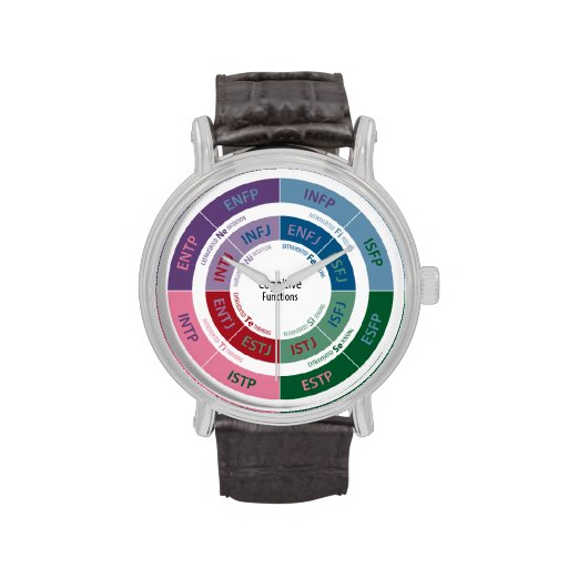 MBTI Personality: Cognitive Function Chart Wristwatches