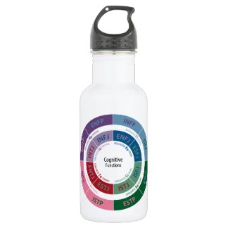 MBTI Personality: Cognitive Function Chart Water Bottle