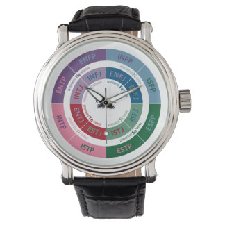 MBTI Personality: Cognitive Function Chart Wrist Watches