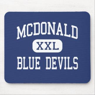 McDonald - Blue Devils - High - McDonald Ohio Mouse Pads