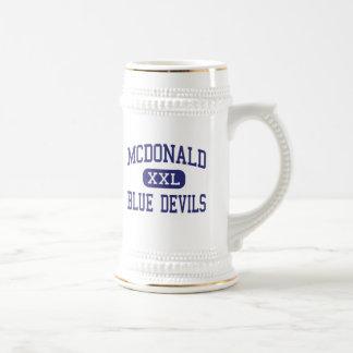 McDonald - Blue Devils - High - McDonald Ohio Mug