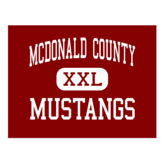 McDonald County - Mustangs - High - Anderson Post Card