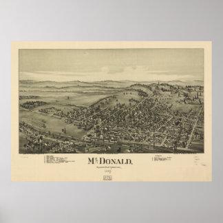 McDonald Pennsylvania 1897 Antique Panoramic Map Poster