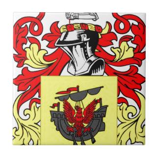 McDonald (Scottish) Coat of Arms Tile