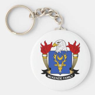 McKenzie Family Crest Keychain