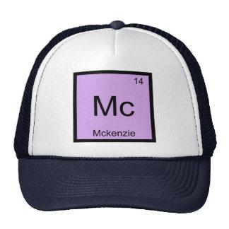 Mckenzie Name Chemistry Element Periodic Table Mesh Hats