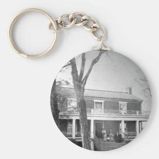 McLean's House, Appomattox Court-House.  Virginia, Keychain