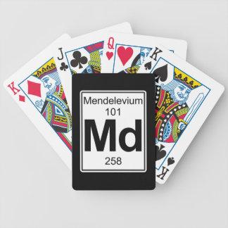 Md - Mendelevium Bicycle Playing Cards