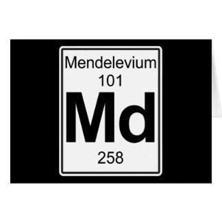 Md - Mendelevium Card