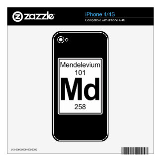 Md - Mendelevium Decal For iPhone 4