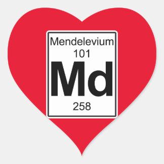 Md - Mendelevium Heart Sticker