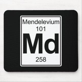 Md - Mendelevium Mouse Pad