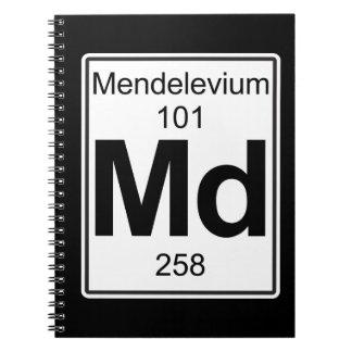 Md - Mendelevium Notebook