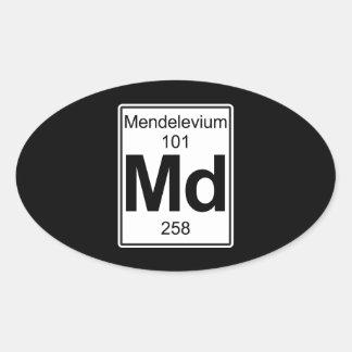 Md - Mendelevium Oval Sticker