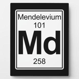 Md - Mendelevium Plaque