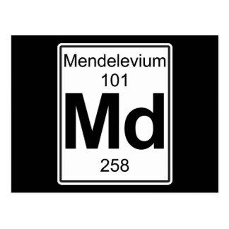 Md - Mendelevium Postcard