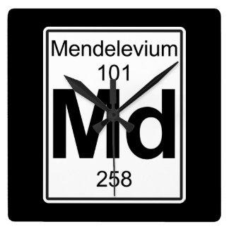 Md - Mendelevium Square Wall Clock