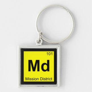 Md - Química de San Francisco del distrito de la m Llaveros Personalizados